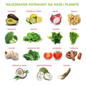 najzdravšie potraviny