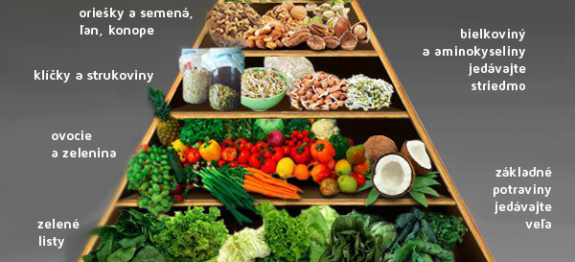 pyramida raw food